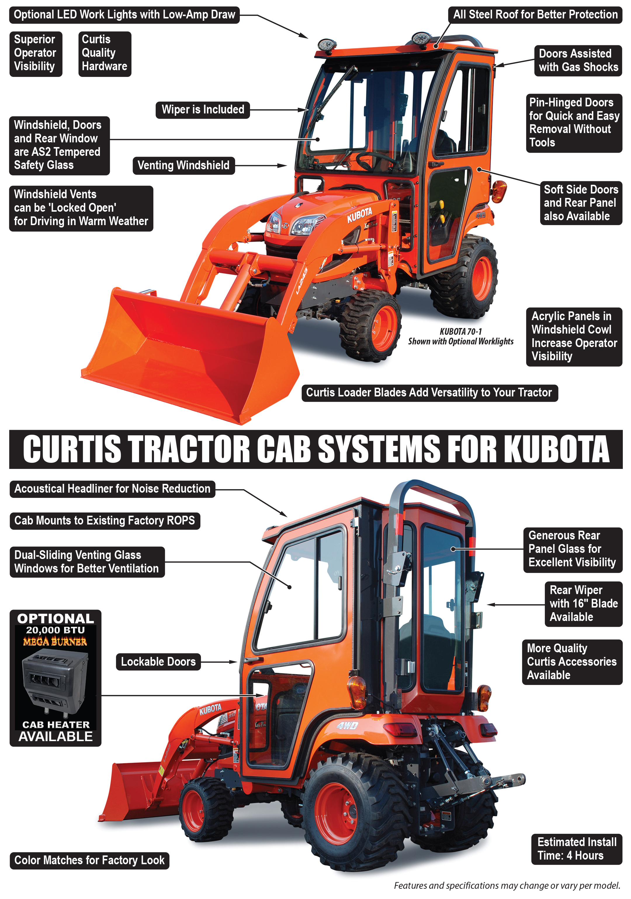 Cab Systems for Kubota